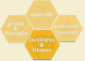 map aziende